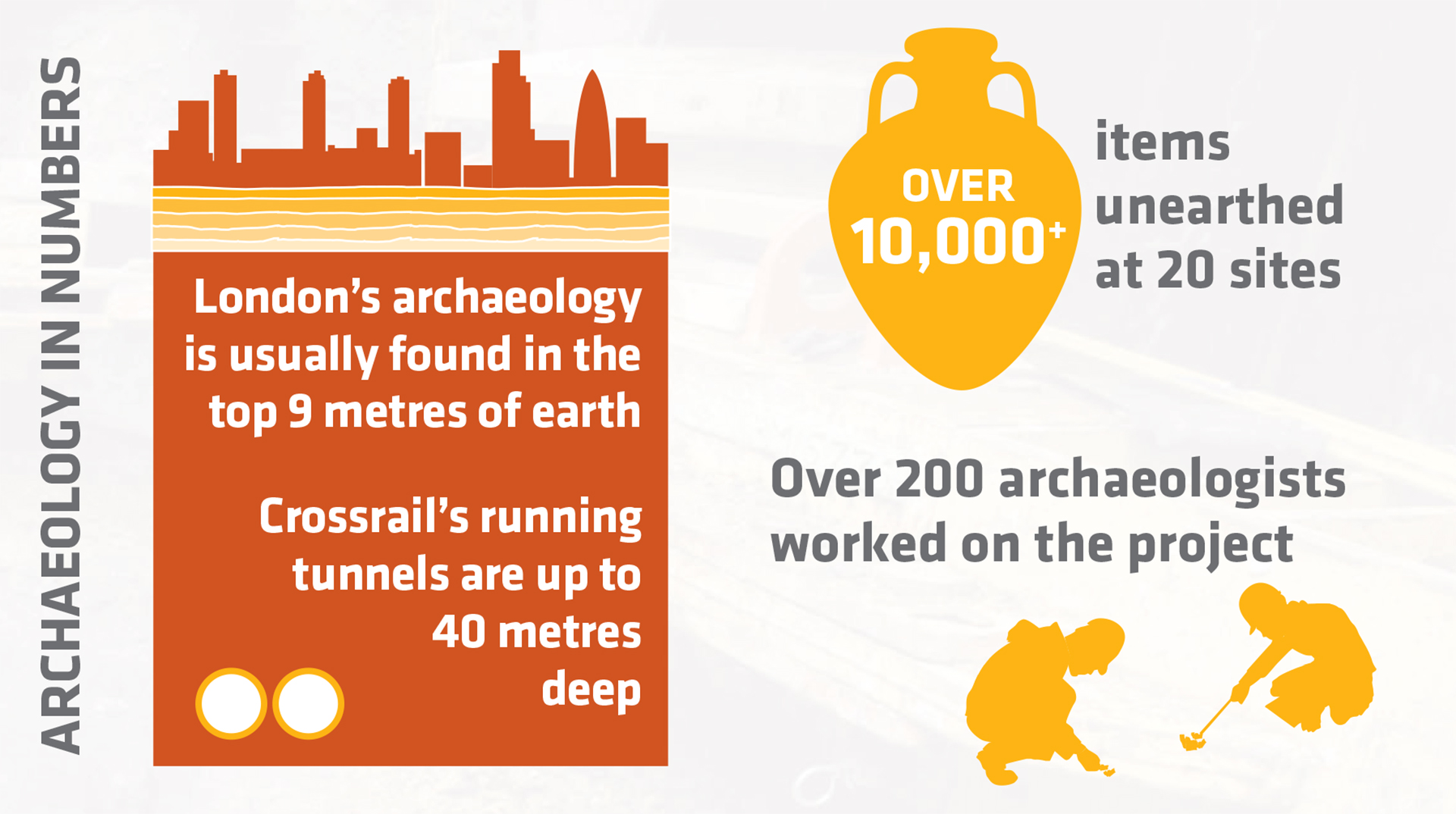 Crossrail archaeology in numbers infographic_258626