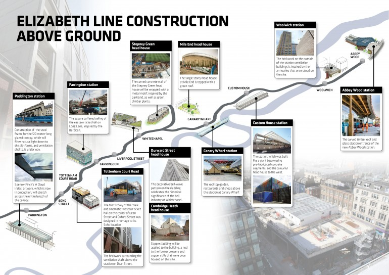 New images highlight Elizabeth line progress above ground