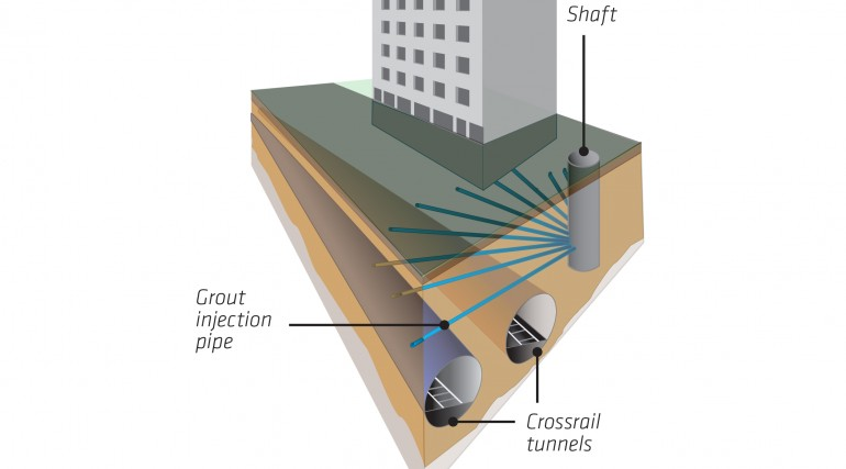Diagram of compensation grout shaft