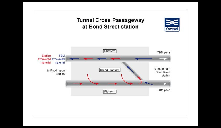 Tunnel graphic - Tunnel Cross Passageway Bond Street_7Apr11