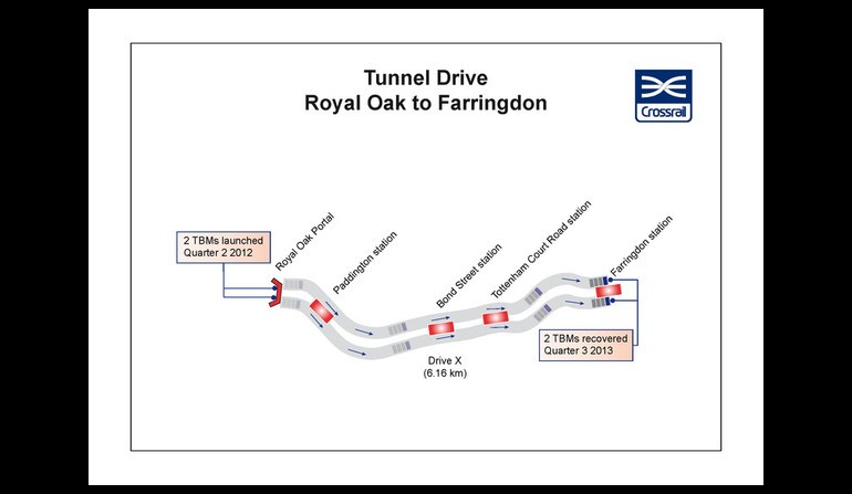 Tunnel graphic - Tunnel Drive X - Royal Oak to Farringdon_6Apr2011